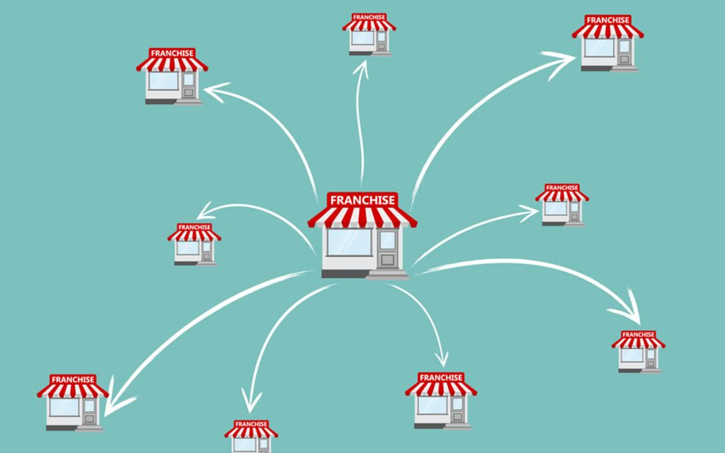 What a Franchisee Does in 5 Business Areas - Our Guide
